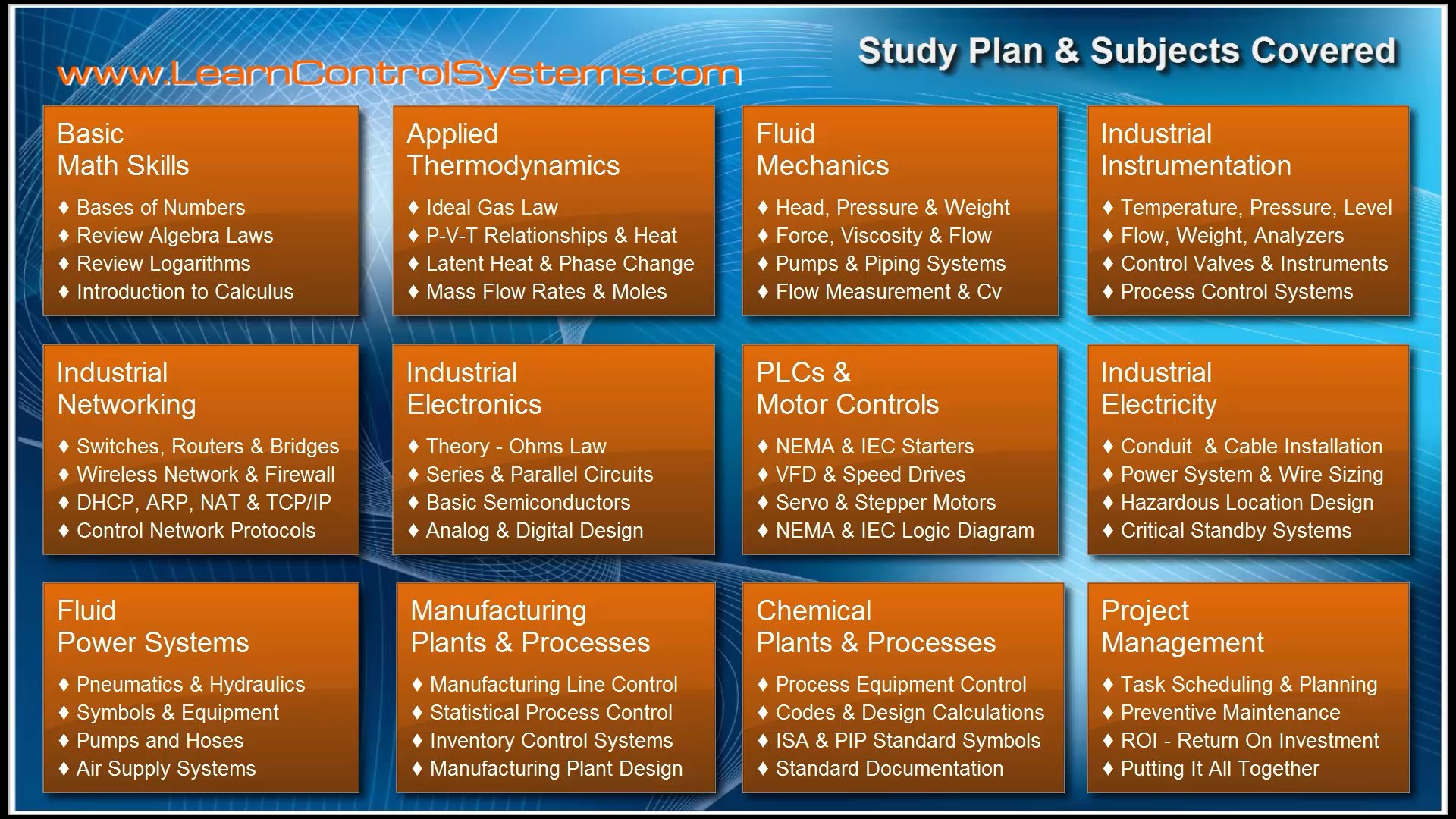 Purchase the Study Guide from ISA - Companion Manual to the Video Series